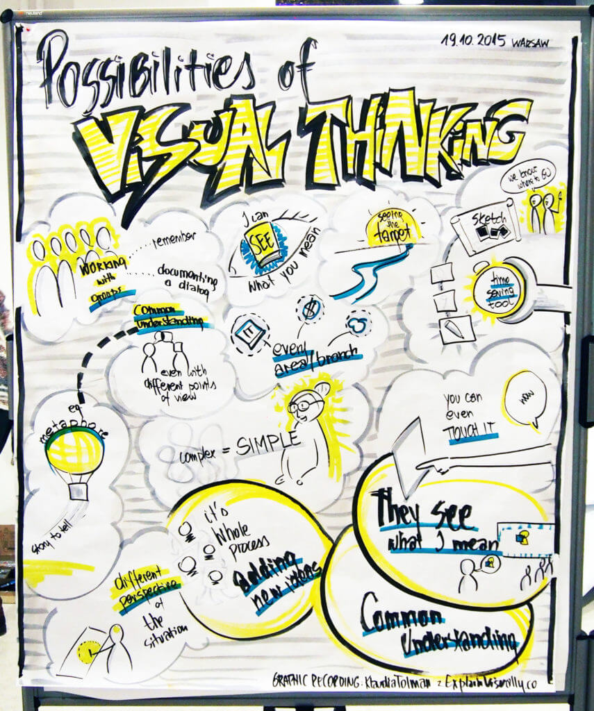 Graphic Recording Visual Thinking